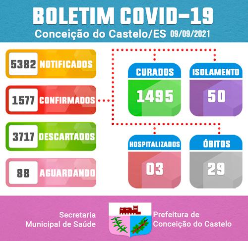 ATUALIZAÇÃO BOLETIM COVID-19 - 09 DE SETEMBRO DE 2021 ...